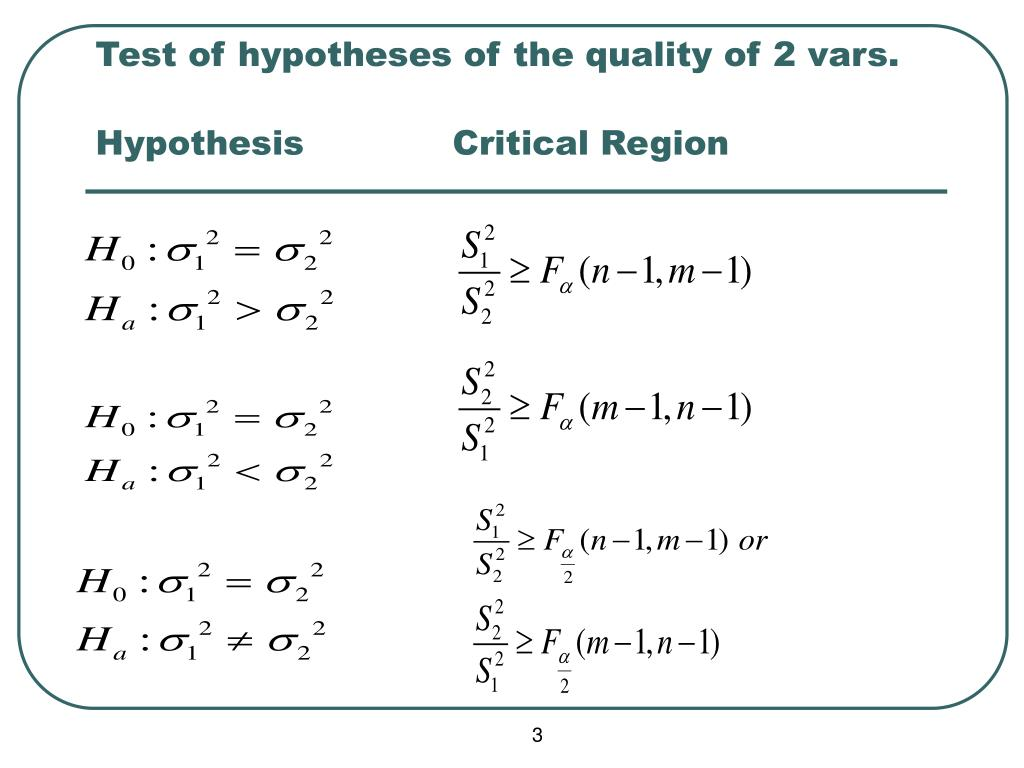 Test of hypotheses of the quality of 2 vars.