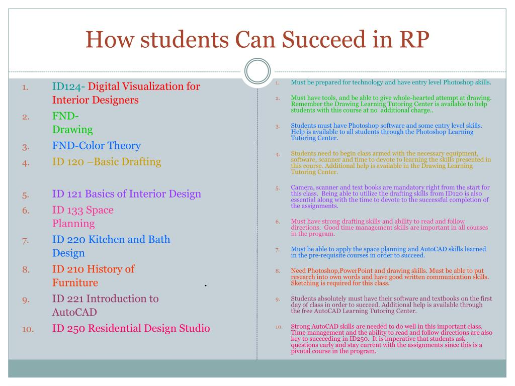How students Can Succeed in RP
