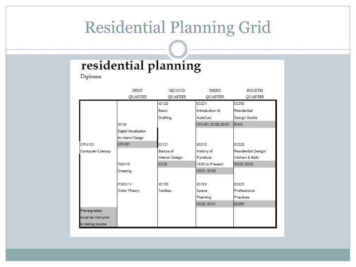Residential planning grid