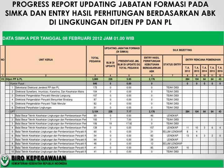 PROGRESS REPORT UPDATING JABATAN FORMASI PADA SIMKA DAN ENTRY HASIL PERHITUNGAN BERDASARKAN