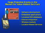 huge potential exists in the market for value added services