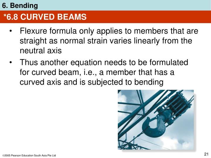 *6.8 CURVED BEAMS