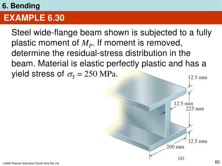 EXAMPLE 6.30