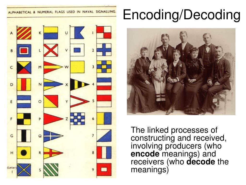 Encoding/Decoding