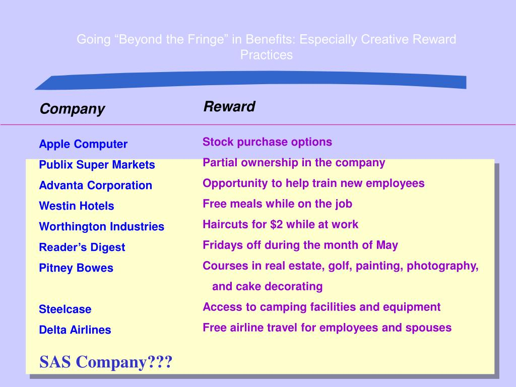 "Going ""Beyond the Fringe"" in Benefits: Especially Creative Reward Practices"