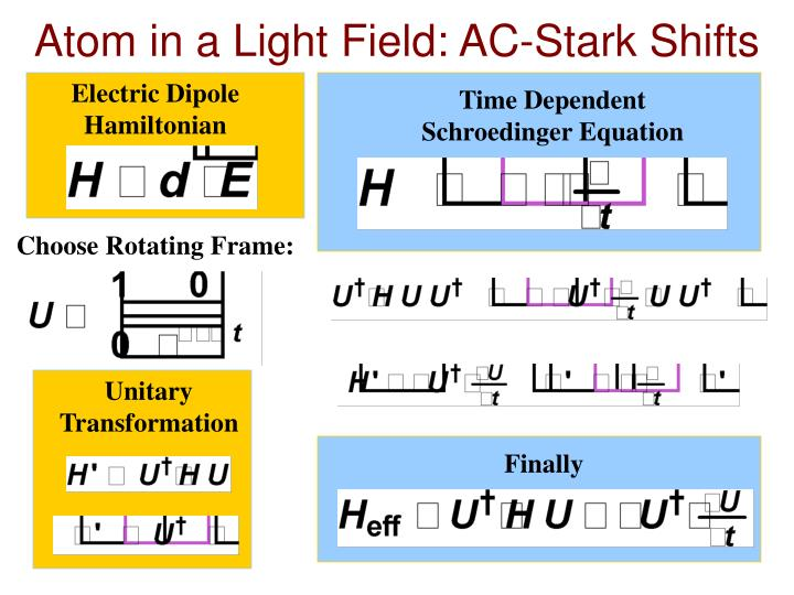 Atom in a Light Field: AC-Stark Shifts