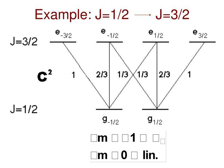 Example: J=1/2       J=3/2