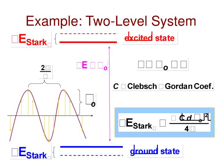Example: Two-Level System