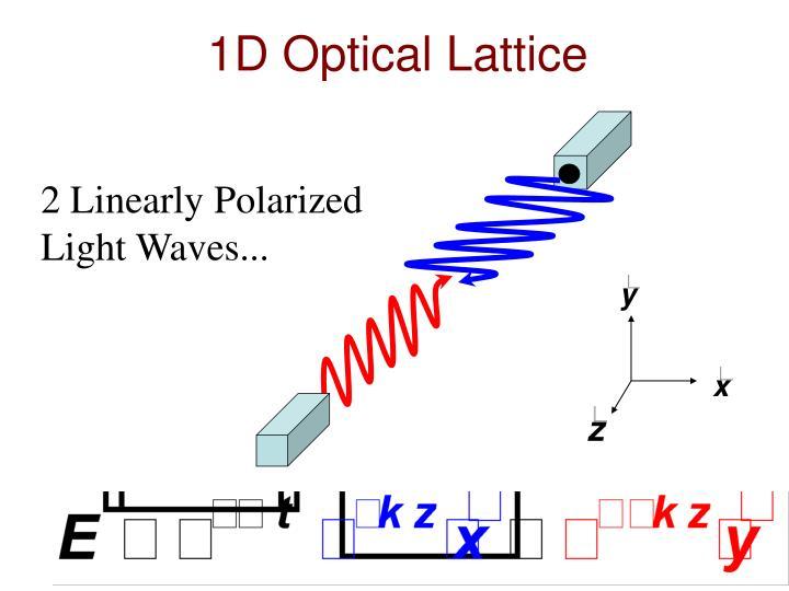 1D Optical Lattice