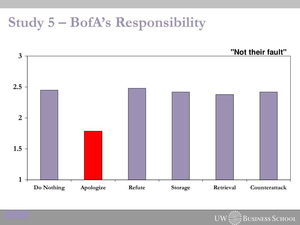 Study 5 – BofA's Responsibility