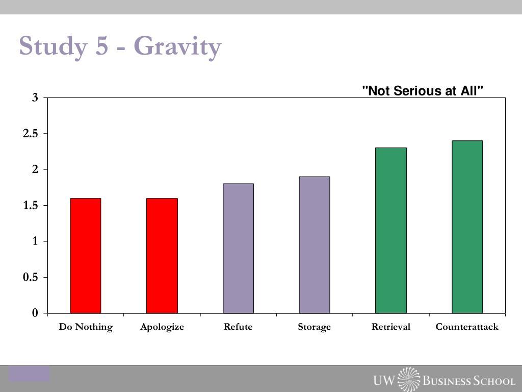 Study 5 - Gravity