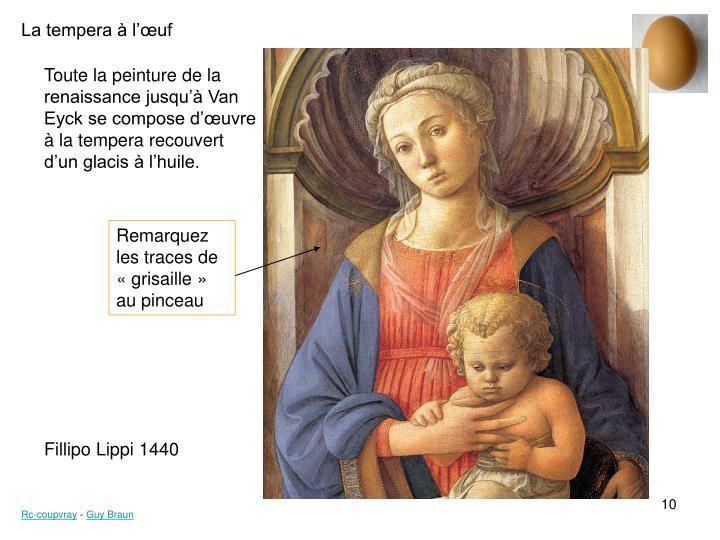 Toute la peinture de la renaissance jusqu'à Van Eyck se compose d'œuvre à la tempera recouvert d'un glacis à l'huile.