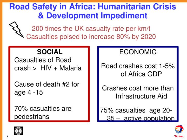 Road Safety in Africa: Humanitarian Crisis & Development Impediment