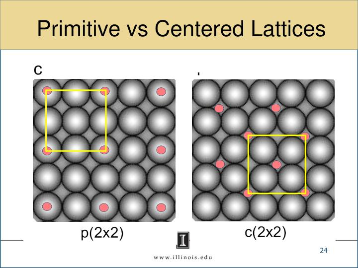 Primitive vs Centered Lattices