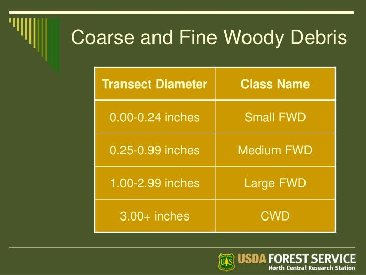 Coarse and Fine Woody Debris