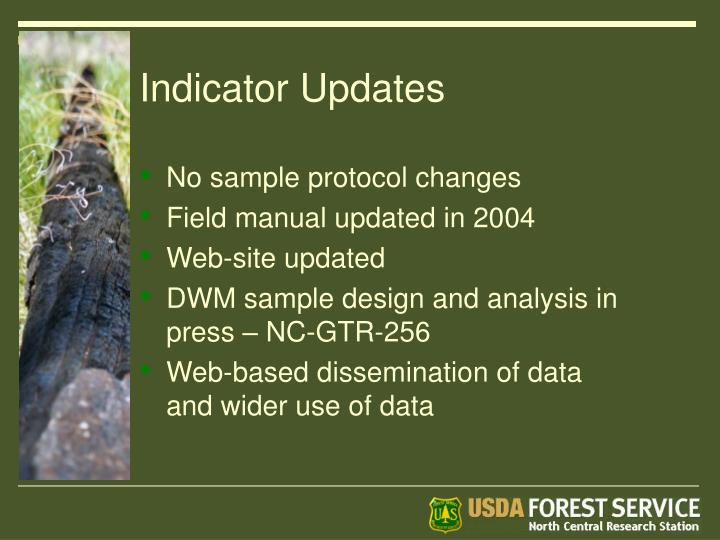 Indicator Updates