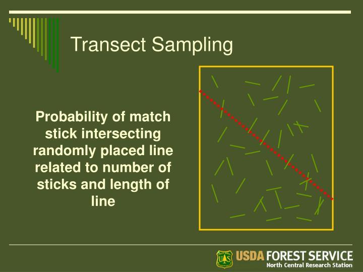 Transect Sampling