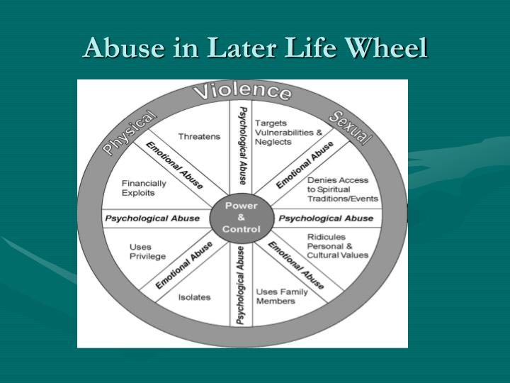 Abuse in Later Life Wheel