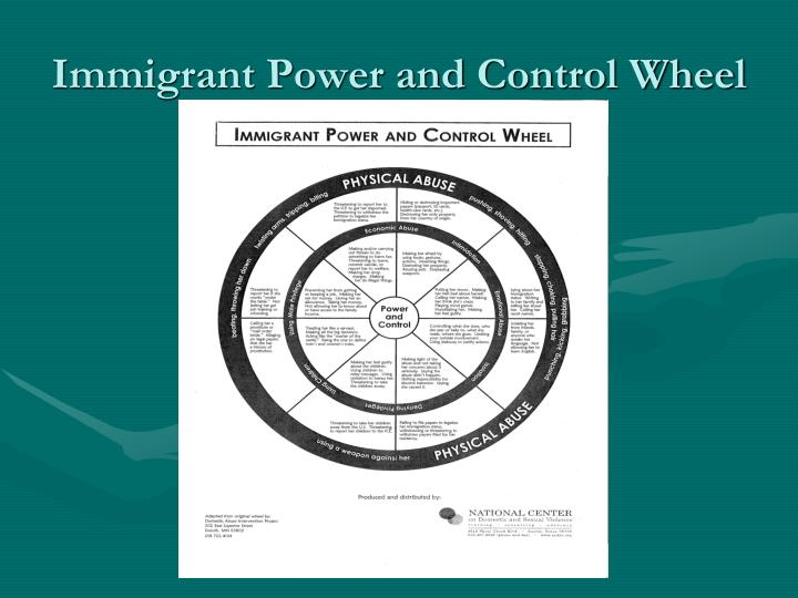 Immigrant Power and Control Wheel