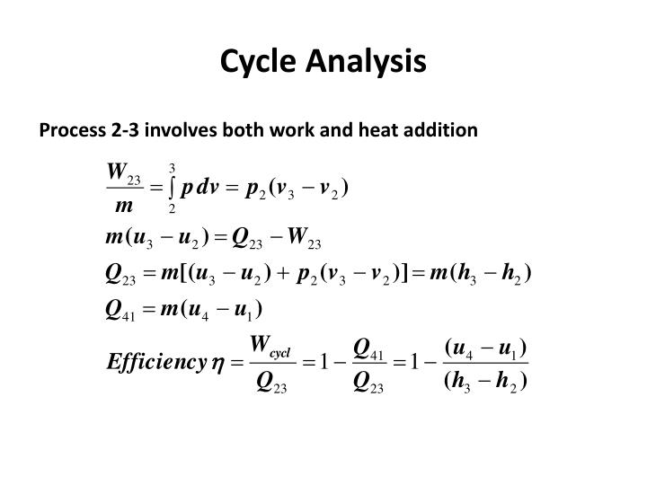 Cycle Analysis