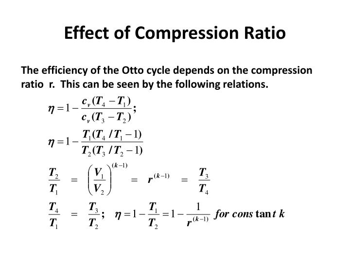 Effect of Compression Ratio
