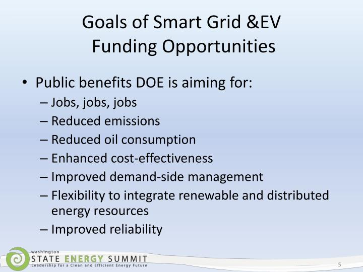 Goals of Smart Grid &EV