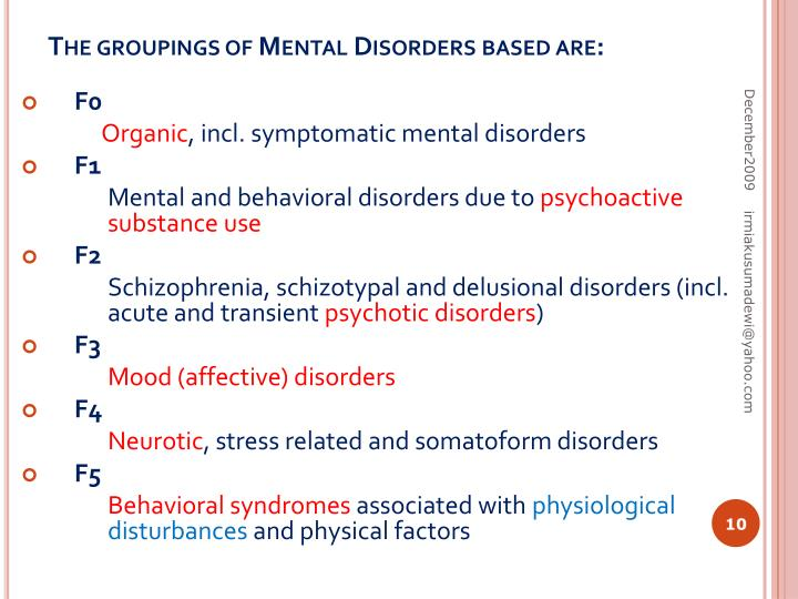 The groupings of Mental Disorders based are: