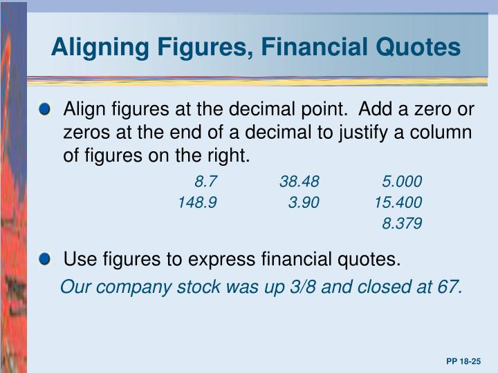 Aligning Figures, Financial Quotes