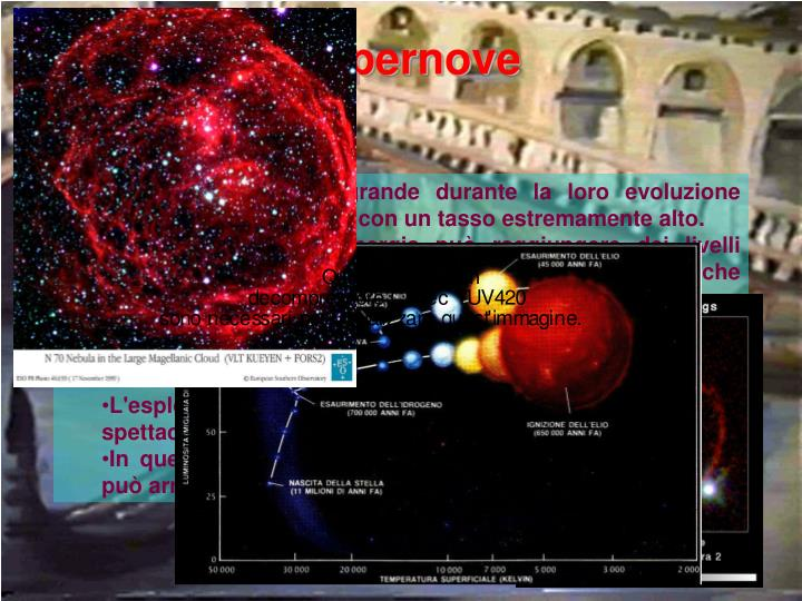 Le Supernove