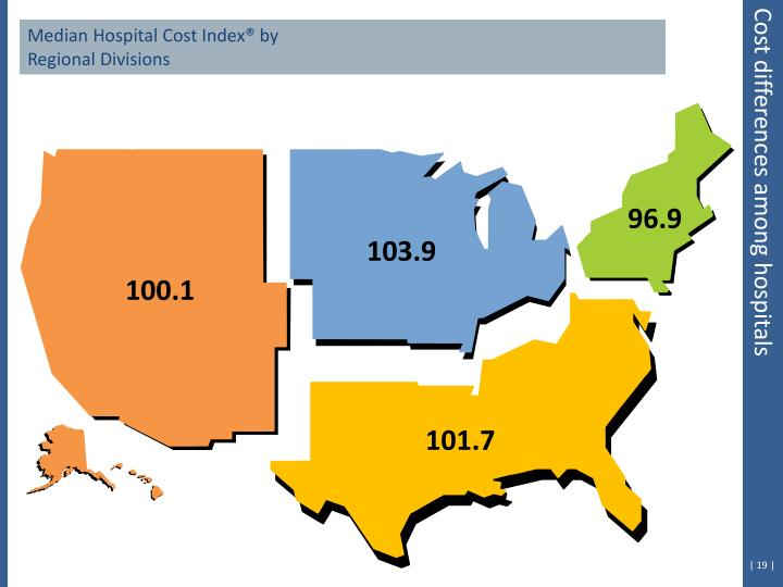 Median Hospital Cost Index® by