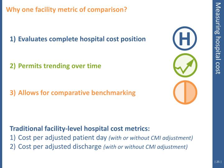 Why one facility metric of comparison?