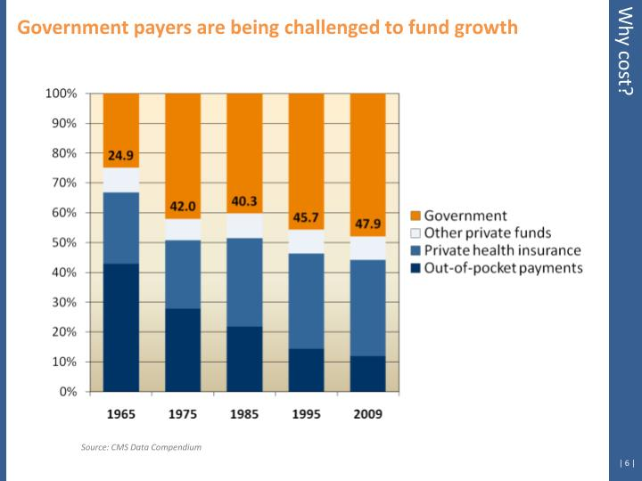 Government payers are being challenged to fund growth
