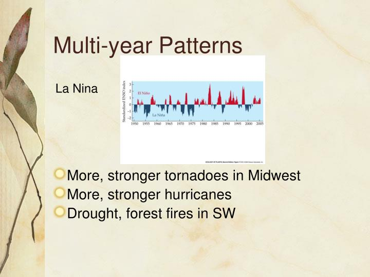Multi-year Patterns