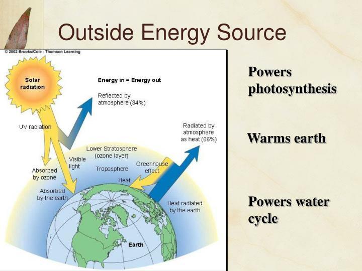 Outside Energy Source