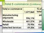 total e commerce millions