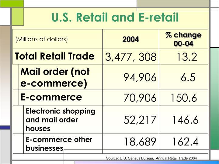 U.S. Retail and E-retail