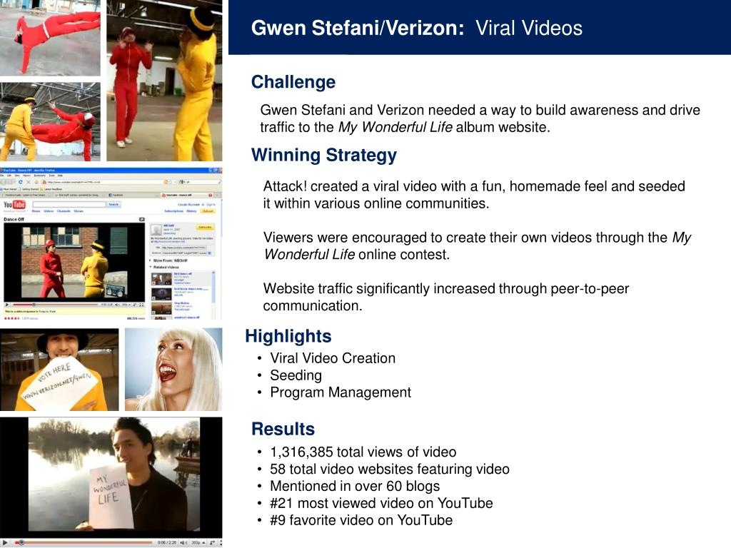 Gwen Stefani/Verizon: