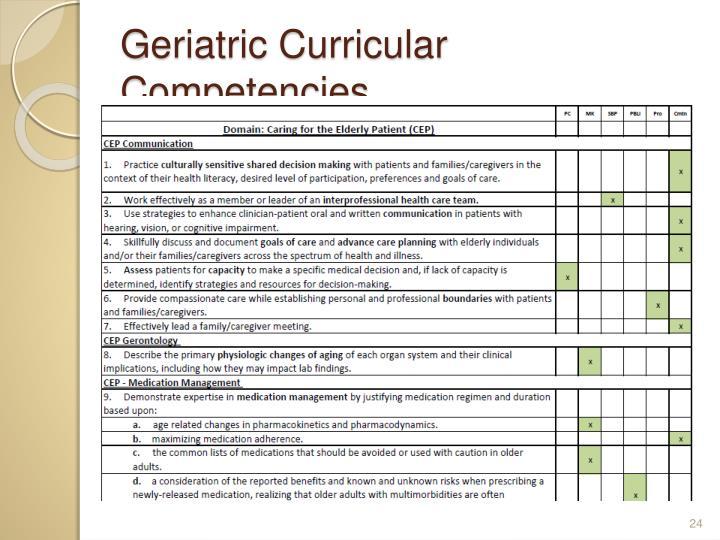 Geriatric Curricular Competencies