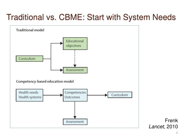 Traditional vs. CBME: Start with System Needs