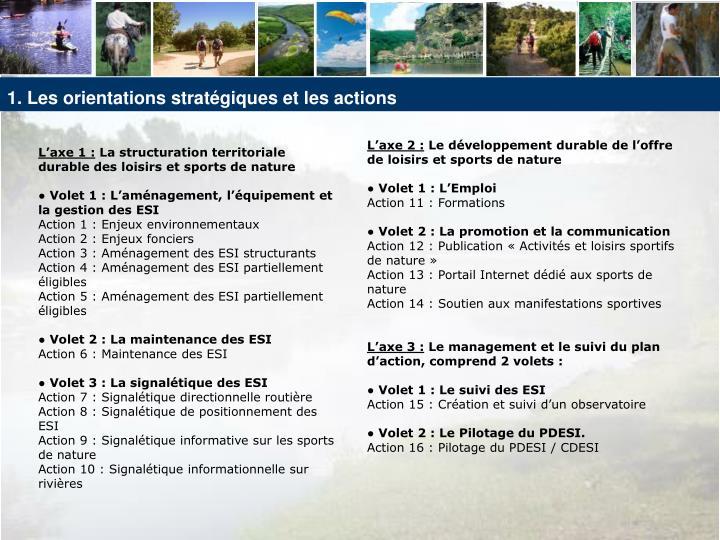 1. Les orientations stratégiques et les actions