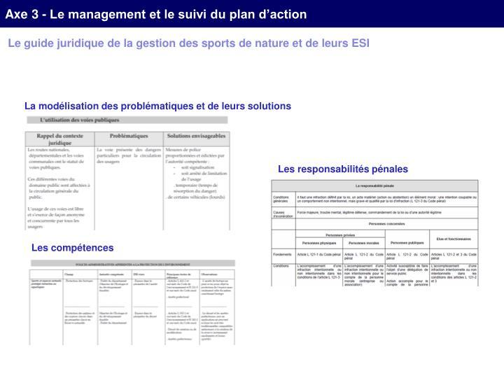 Axe 3 - Le management et le suivi du plan d'action