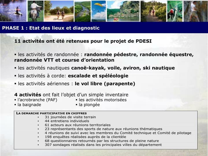 PHASE 1 : Etat des lieux et diagnostic