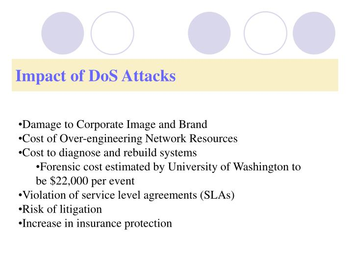 Impact of DoS Attacks
