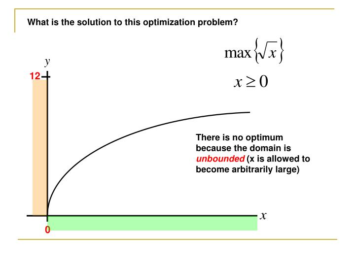 What is the solution to this optimization problem?