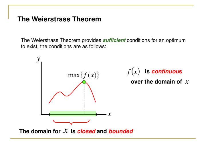 The Weierstrass Theorem