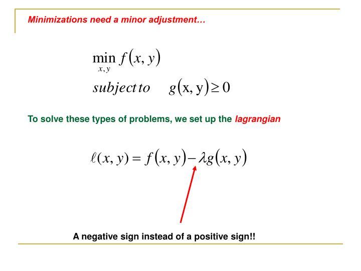 Minimizations need a minor adjustment…