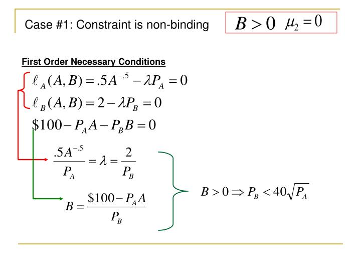 Case #1: Constraint is non-binding