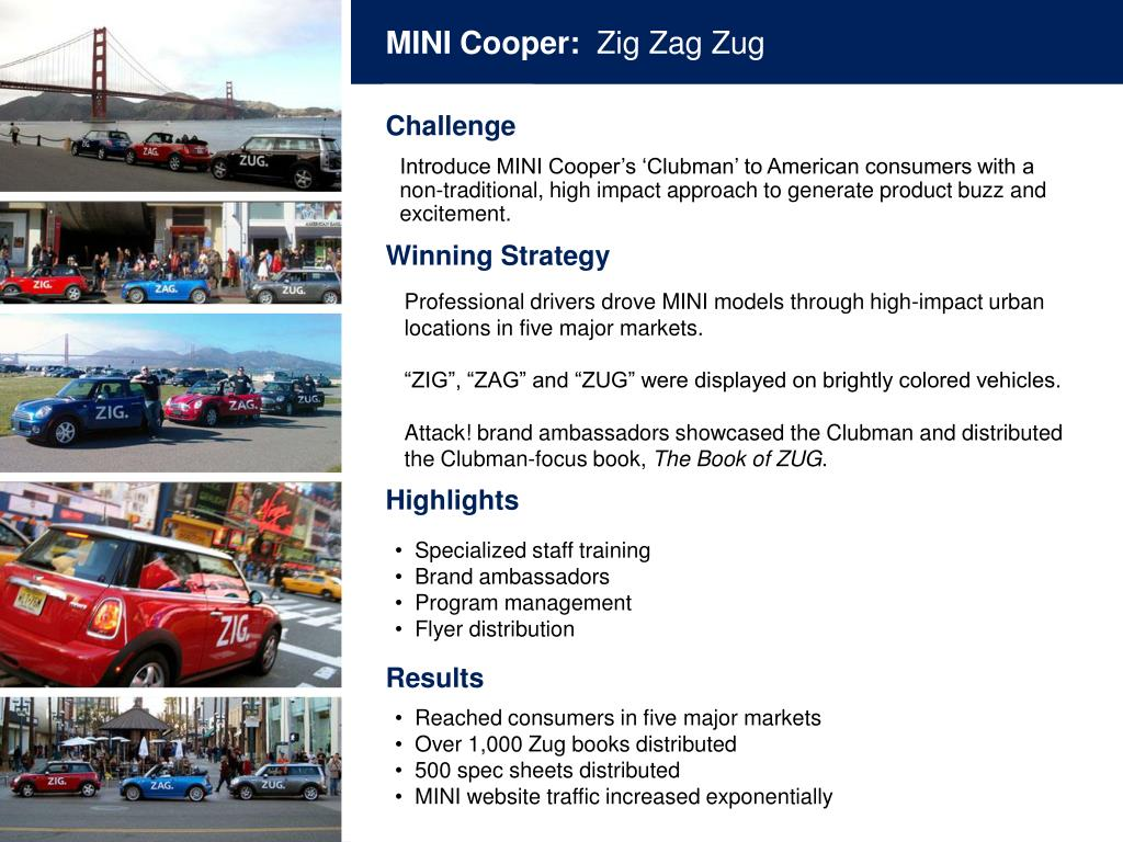 MINI Cooper: