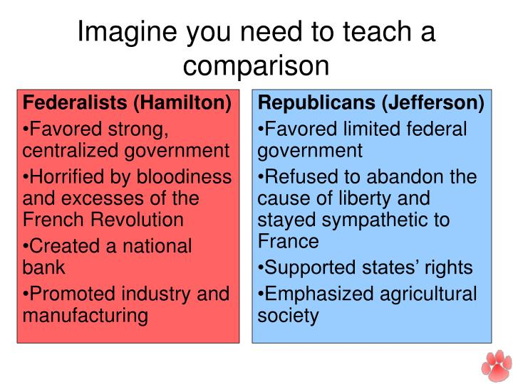 Imagine you need to teach a comparison
