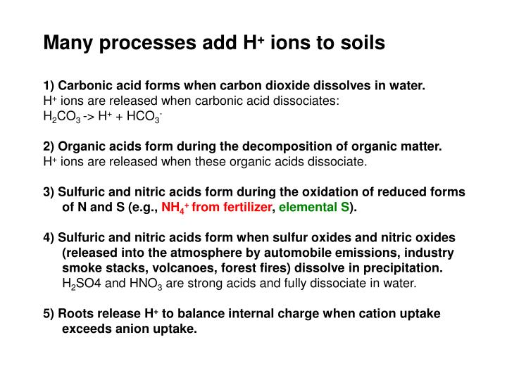 Many processes add H